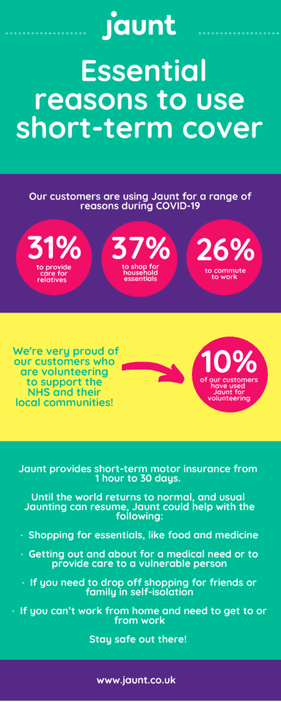 jaunt-insurance-essential-reasons-to-use-short-term-cover-infographic